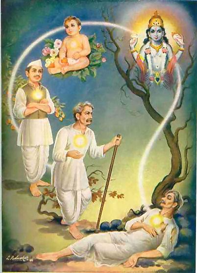 Samsara - der ewige Kreislauf von Geburt und Tod
