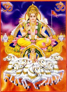 THE 108 NAMES OF SURYA-SURYA NAMASKAR-CHARIOT OF THE SUN GOD